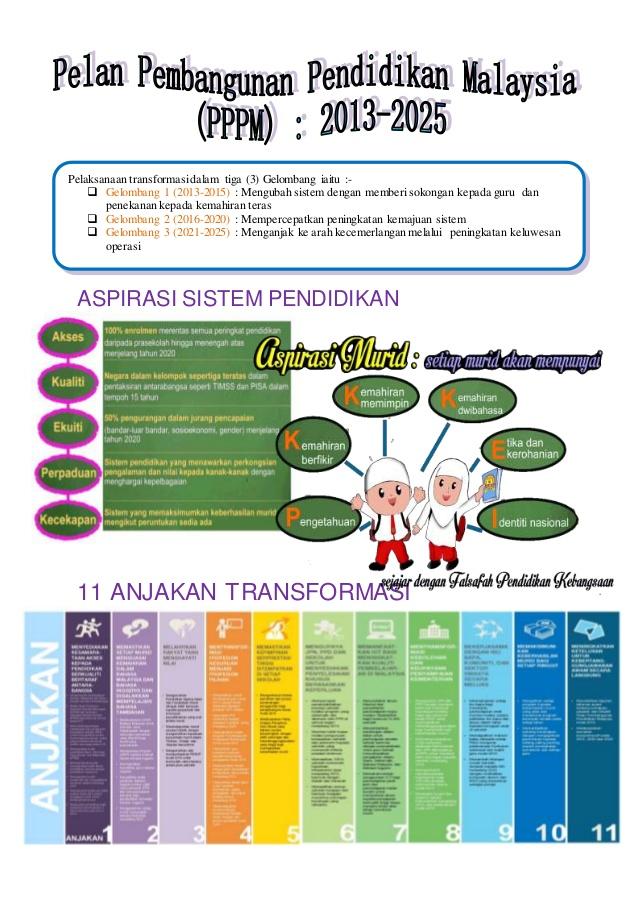 Copy Of Pelan Pembangunan Pendidikan Malaysia 2013 2025 Lessons Tes Teach