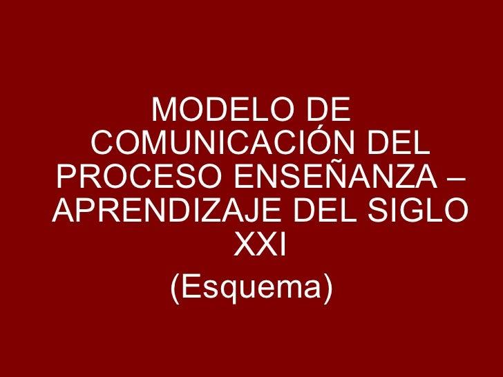 <ul><li>MODELO DE COMUNICACIÓN DEL PROCESO ENSEÑANZA – APRENDIZAJE DEL SIGLO XXI </li></ul><ul><li>(Esquema) </li></ul>