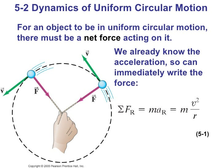 applications of uniform circular motion