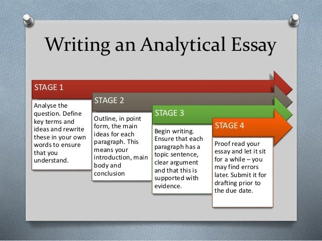 write analytical argument essay Argument essay #4 click here to view essay a deadly tradition (pdf document) sample argument essay #5 click here to view essay society begins at home (pdf document) sample argument essay #6.