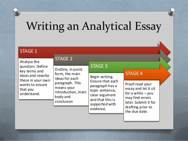 analysing arguement essays The argument task — directions, example prompt, the seven possible directives the analyze an argument writing task is one of two you'll perform during the gre analytical writing section.