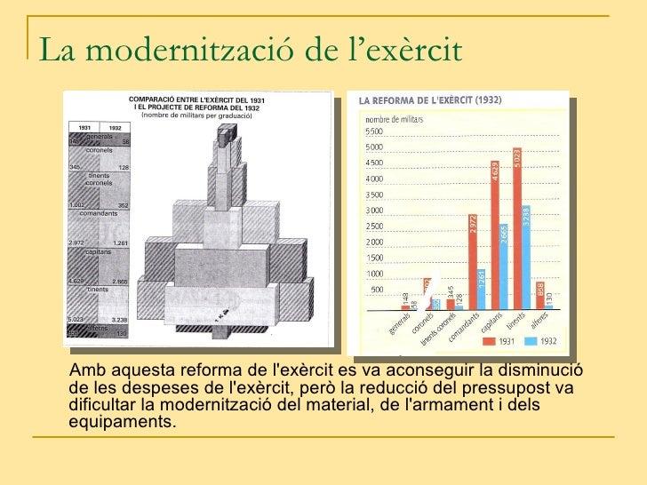 La modernització de l'exèrcit       Amb aquesta reforma de l'exèrcit es va aconseguir la disminució   de les despeses de l...