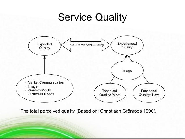 thesis on service quality measurement Revisiting the conceptualization and measurement of service the work contained in this thesis has not been previously 232 why measure service quality.
