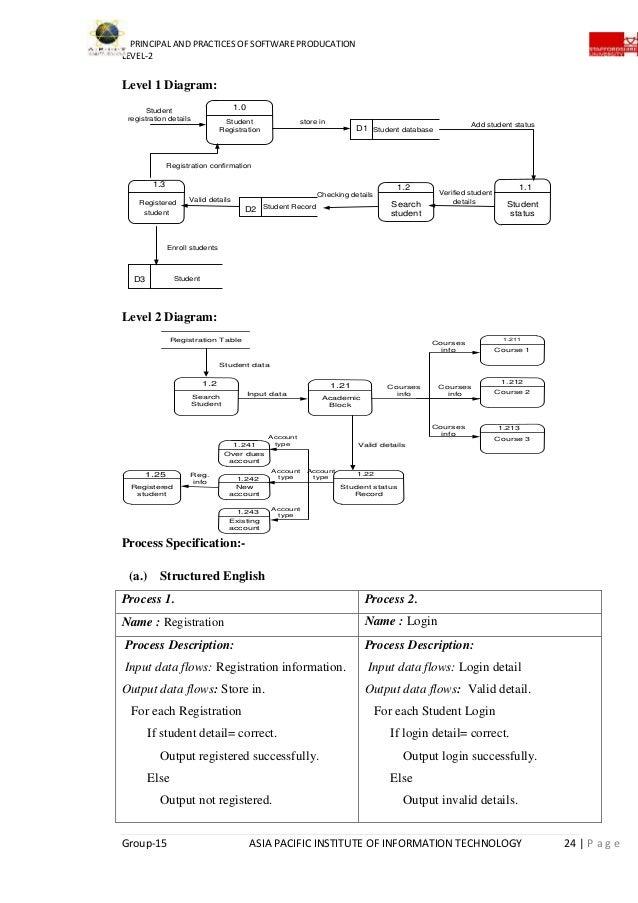 Entity Relationship Diagram ERD  What is an ER Diagram