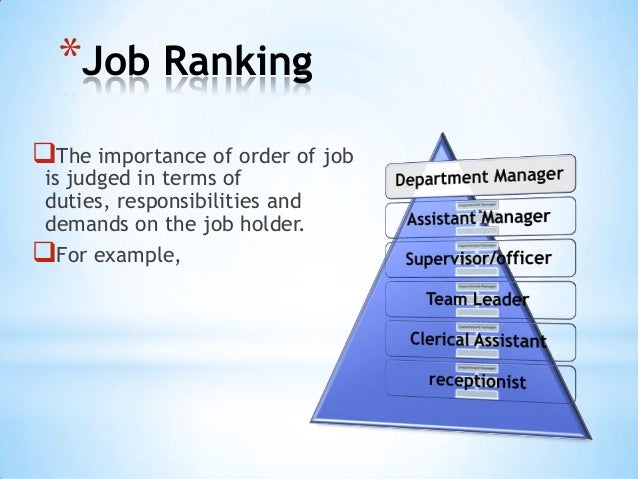 salary grades and position ranking important Given the same position title, salary grade,  position titles and salary grades  important and responsible sub-professional or professional.