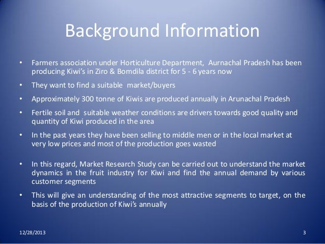 Marketing Research Proposal Examples