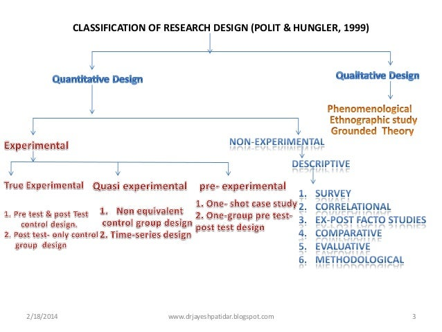 Typical Experimental Designs
