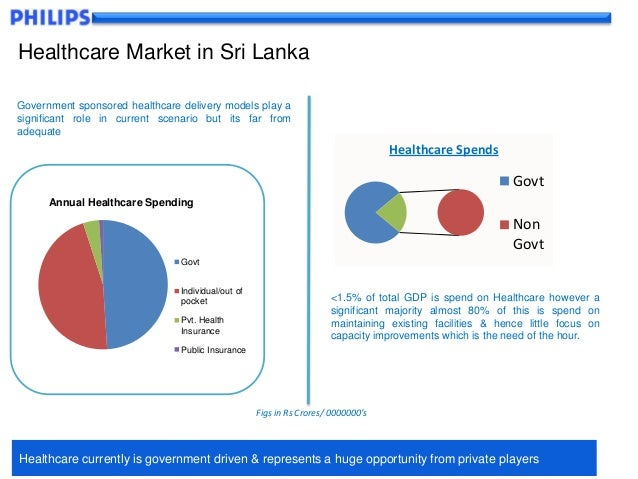 market share of fmcg in sri lanka With the emergence of supermarket 'home brands' in sri lanka over the last  of  supermarkets expands as a consequence of growing market share,  main  private sector fast-moving consumer goods (fmcg) retail chains.