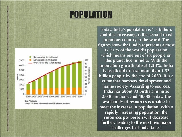 population increase in india essay