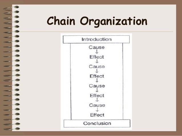 cause effect essay chain organization  cause