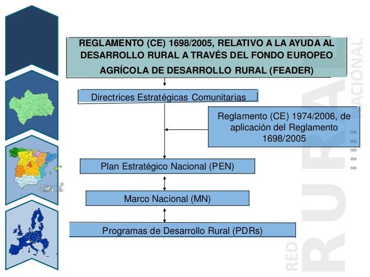 Presentación Encuentro 2010 - Experiencia Española, Jose Emilio ...