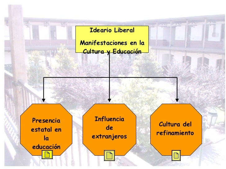 Ideario Liberal Manifestaciones en la Cultura y Educación Presencia estatal en la educación Influencia de extranjeros Cult...