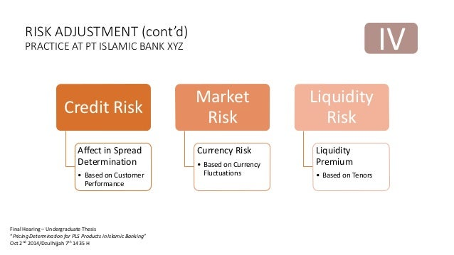 thesis on liquidity risk management in banks Research thesis the impact of basel iii on the european banking industry 23438 students: fang, yuting 23441 of a banks liquidity risk profile.