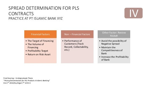 Phd dissertation islamic finance