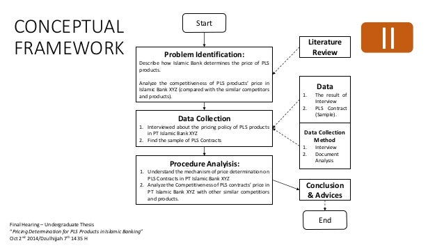 conceptual framework 5 essay