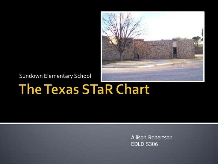The Texas STaR Chart<br />Sundown Elementary School<br />Allison Robertson<br />EDLD 5306<br />