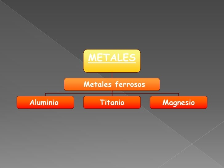 METALES             Metales ferrosos  Aluminio       Titanio        Magnesio