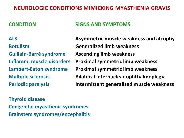 myasthenia gravis a nuerological digestive disease essay