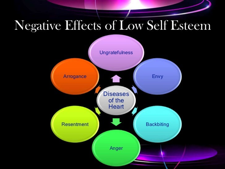 effect of self esteem on student The effects of extra-curricular activities motivation by creating positive feelings of self-worth and self-esteem  measure a student's self-efficacy with.