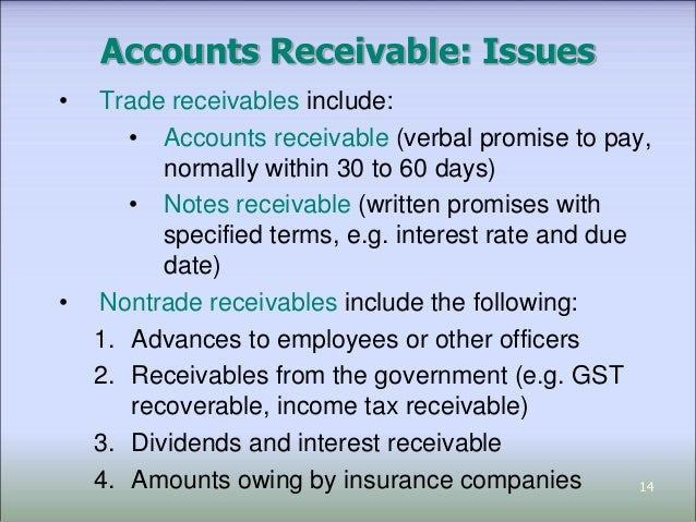 Use 'accounts receivable (A/R)' in a Sentence