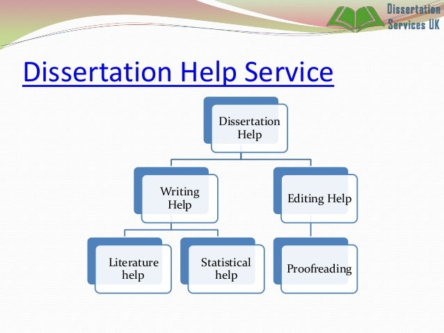 Dissertation Services Uk 112