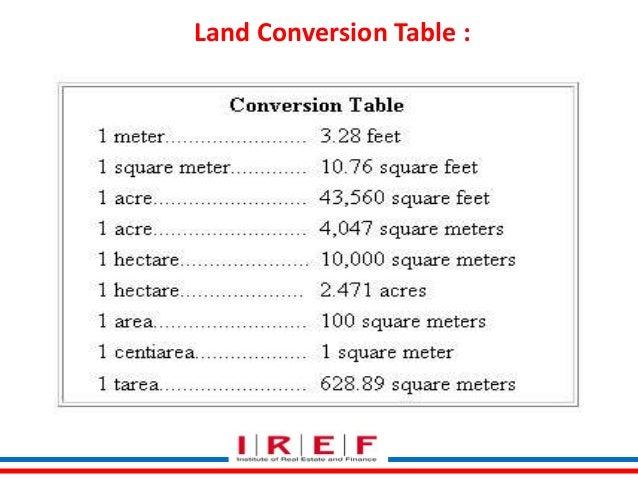 land area conversion table pdf
