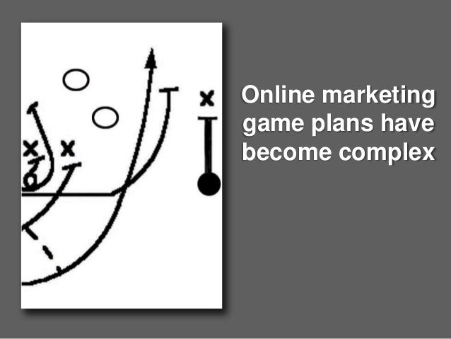 Online marketinggame plans havebecome complex