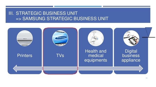 apple strategic business unit Apple treats each of its products as a business unit so iphone, ipad, mac, apple tv, apple watch, itunes, etc are all separate strategic business units apple's business unit strategy.