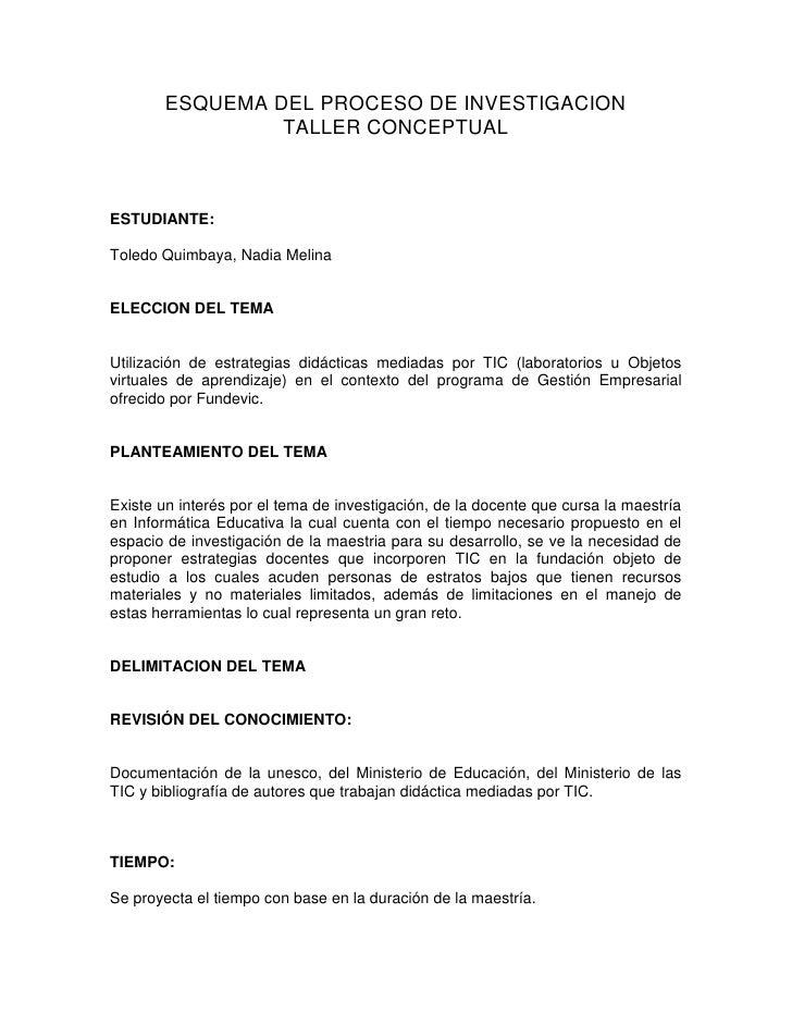 ESQUEMA DEL PROCESO DE INVESTIGACION<br />TALLER CONCEPTUAL<br />ESTUDIANTE:<br />Toledo Quimbaya, Nadia Melina<br />ELECC...