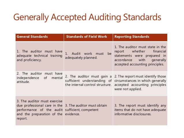 general accepted accounting principles related to health care