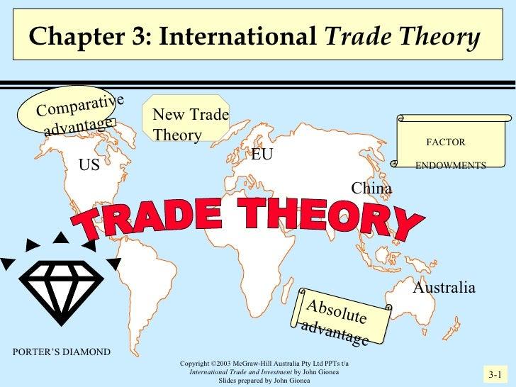 Chapter 3: International  Trade Theory  US EU Australia China TRADE THEORY Comparative advantage New Trade Theory 3 -1 Abs...