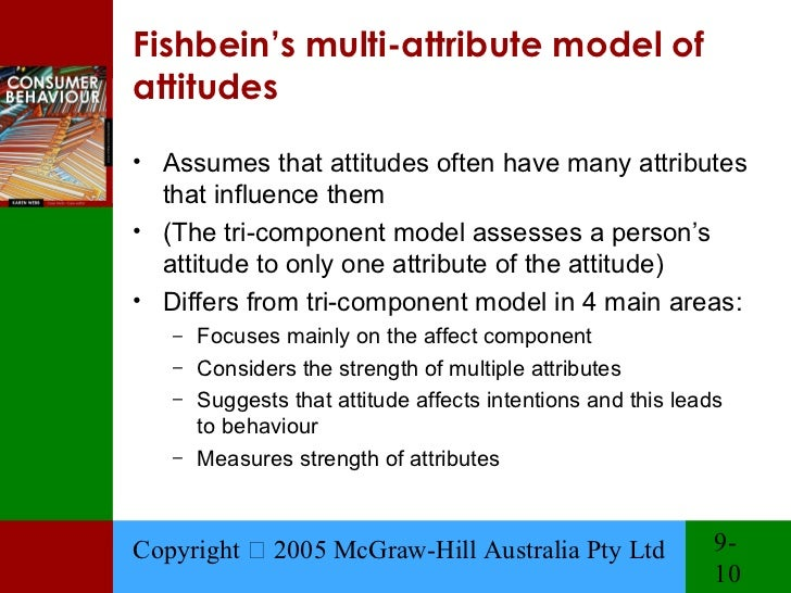 the original fishbein attitude model The theory of reasoned action theorized by ajzen and fishbein in 1980 began the work on attitude original conceptualization of an attitude attitude model.