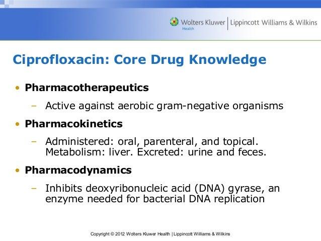 Ciprofloxacin against pseudomonas