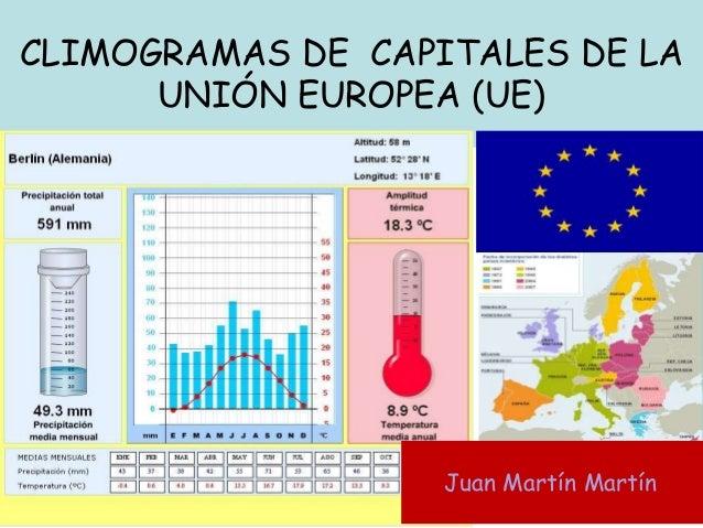 CLIMOGRAMAS DE CAPITALES DE LA UNIÓN EUROPEA (UE) Juan Martín Martín