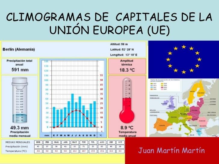 Climogramas de las Capitales de la Unión Europea (UE)