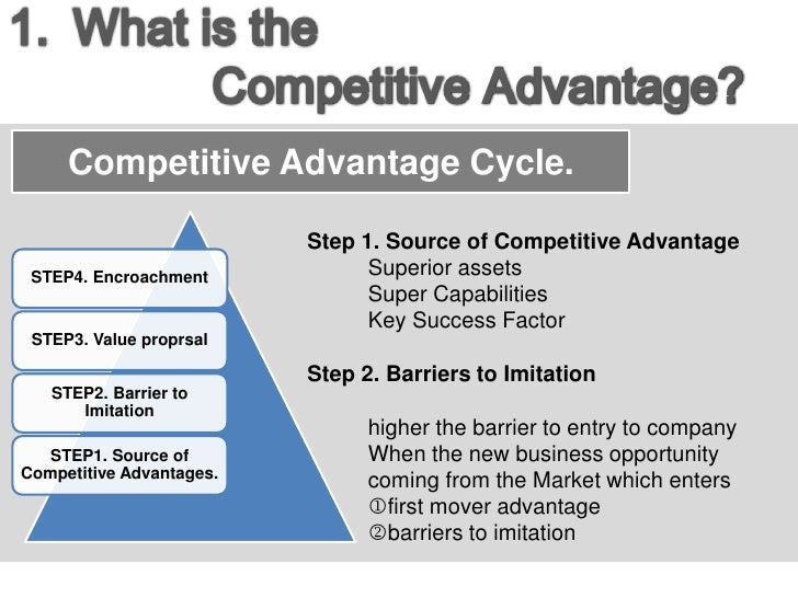 managing for competitive advantages There are three different types of competitive advantages that competitive advantage is a set of unique features of a company go to managing a product.