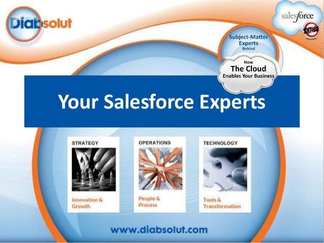 Your Salesforce Experts