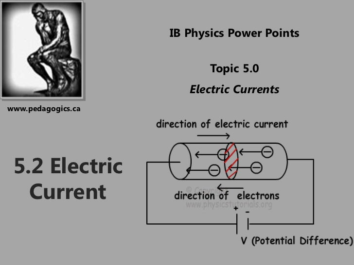 IB Physics Power Points<br />Topic 5.0<br />Electric Currents<br />www.pedagogics.ca<br />5.2 Electric Current<br />