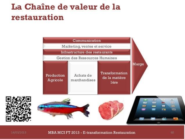 Chaine De Valeur Restauration Rapide