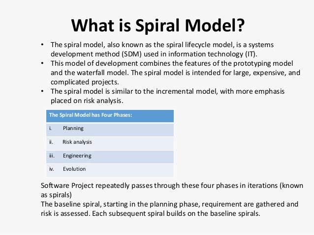 the history of the waterfall model information technology essay Waterfall model lifecycle model information technology essay waterfall model lifecycle model information technology essay published: november 30, 2015.