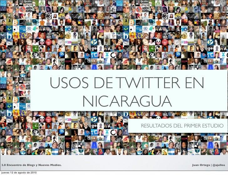 Usos de Twitter en Nicaragua