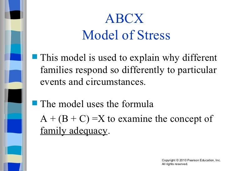 abcx model The double abcx model of an adjustment and adaptation asserts that family outcomes following the impact of a stressor and crises are the by-products of multiple factors (a,b,c, and x) in interaction with each other.