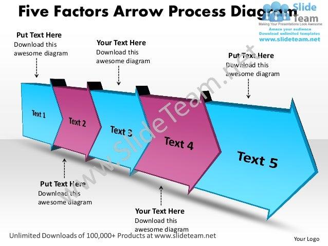 ppt five factors arrow process swim lane diagram powerpoint template. Black Bedroom Furniture Sets. Home Design Ideas