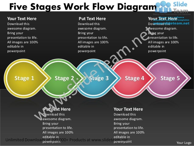 Five Stages Work Flow DiagramYour Text Here                                  Put Text Here                                ...
