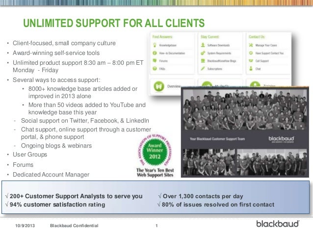 10/9/2013 Blackbaud Confidential 1 • Client-focused, small company culture • Award-winning self-service tools • Unlimited ...