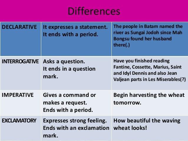 ... : Declarative And Interrogative Sentences Worksheets For First Grade