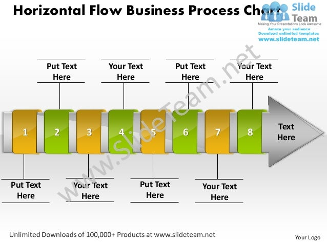 Horizontal Flow Business Process Chart           Put Text           Your Text          Put Text           Your Text       ...