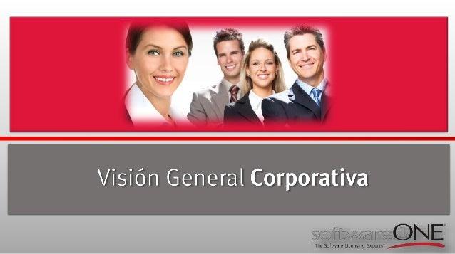 Fundada en 1985 Presencia en 84países Más de 1300especialistas Más de 18000 Clientes alrededor del mundo Crecimiento conti...