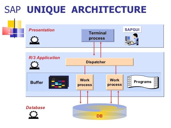 visual basic 6 for dummies pdf