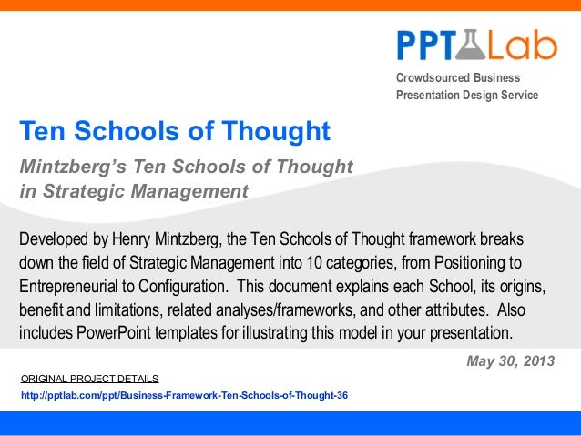 Crowdsourced BusinessPresentation Design ServiceTen Schools of ThoughtMintzberg's Ten Schools of Thoughtin Strategic Manag...